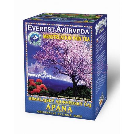 APANA – Menštruačný cyklus