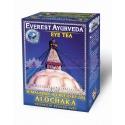 Ajurvédsky čaj ALOCHAKA – Oči a zrakové funkcie