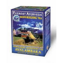 Ajurvédsky čaj KUDZU (nahradil čaj Avalambaka)– Svaly a telesná stavba